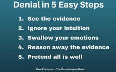 What Is Denial?